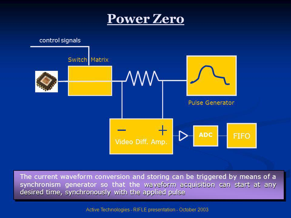 Active Technologies - RIFLE presentation - October 2003 Power Zero Video Diff. Amp. ADC FIFO Pulse Generator control signals Switch Matrix The current