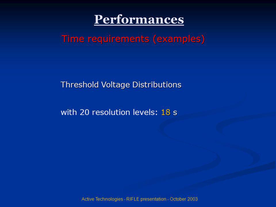 Active Technologies - RIFLE presentation - October 2003 Performances Threshold Voltage Distributions with 20 resolution levels: 1 11 18 s Time require