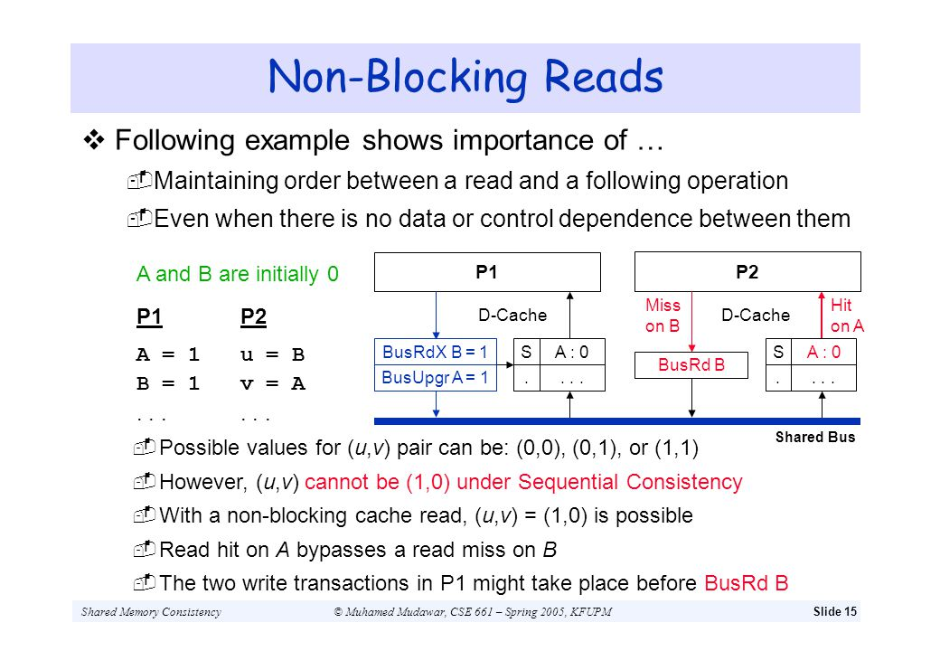 Shared Memory Consistency© Muhamed Mudawar, CSE 661 – Spring 2005, KFUPMSlide 15 Non-Blocking Reads Following example shows importance of … Maintainin