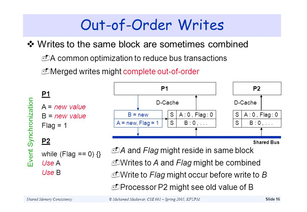 Shared Memory Consistency© Muhamed Mudawar, CSE 661 – Spring 2005, KFUPMSlide 16 A and Flag might reside in same block Writes to A and Flag might be c