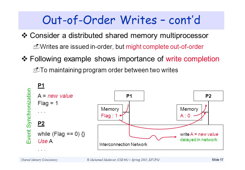 Shared Memory Consistency© Muhamed Mudawar, CSE 661 – Spring 2005, KFUPMSlide 17 Out-of-Order Writes – contd Consider a distributed shared memory mult