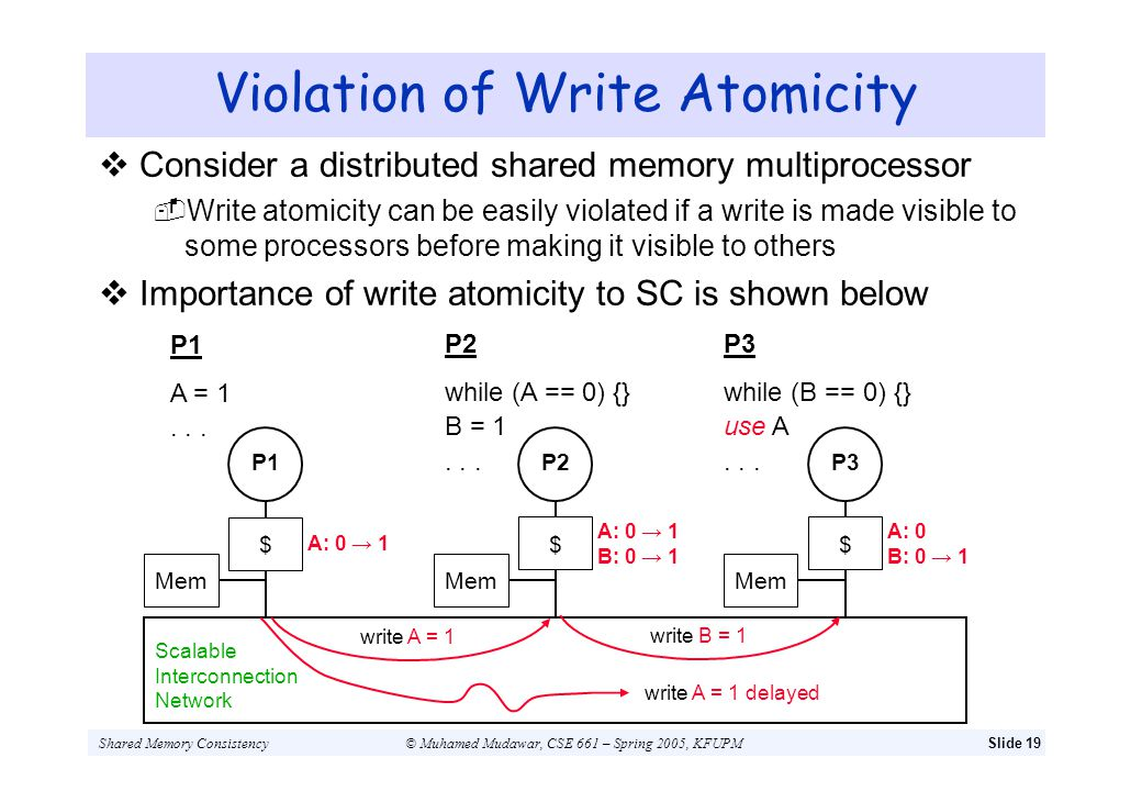 Shared Memory Consistency© Muhamed Mudawar, CSE 661 – Spring 2005, KFUPMSlide 19 Violation of Write Atomicity Consider a distributed shared memory mul