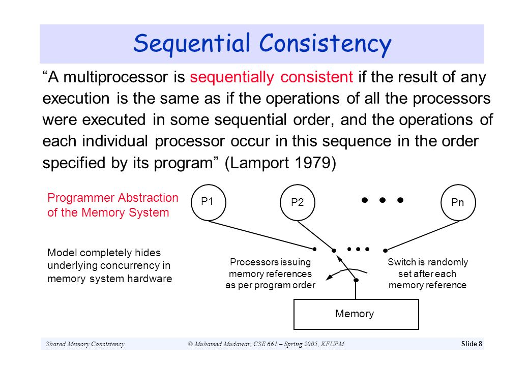 Shared Memory Consistency© Muhamed Mudawar, CSE 661 – Spring 2005, KFUPMSlide 9 Lamports Requirements for SC 1.Each processor issues memory requests in the … Order specified by its program Program Order 2.Memory requests issued from all processors are Executed in some sequential order As if serviced from a single FIFO queue Assumes memory operations execute atomically With respect to all processors Each memory operation completes before next one is issued Total order on interleaved memory accesses As if there were no caches, and a single shared memory module