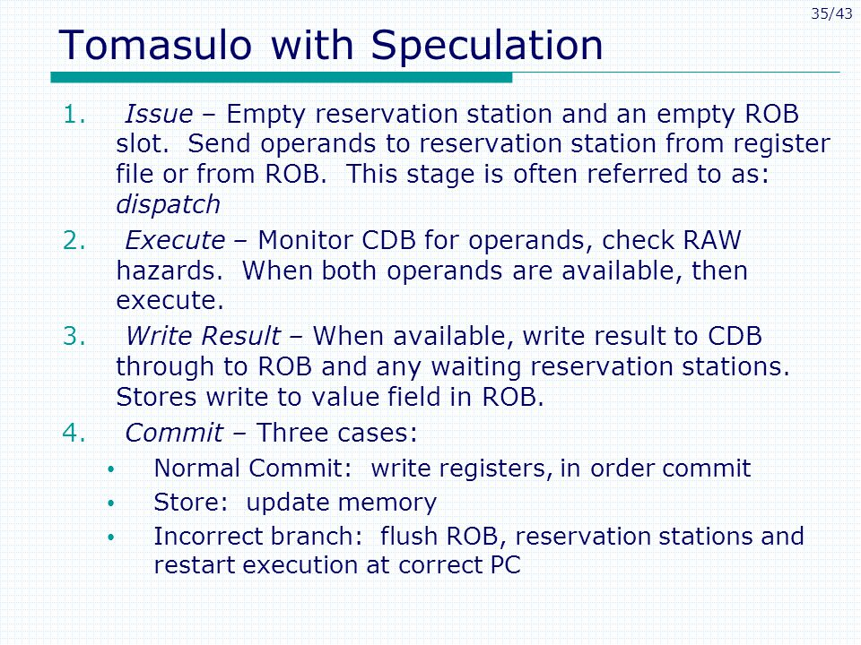 35/43 Tomasulo with Speculation 1. Issue – Empty reservation station and an empty ROB slot.