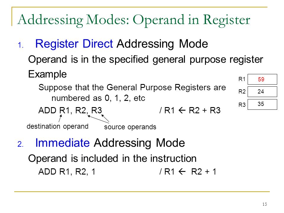 16 Addressing Modes: Operand in Memory 3.