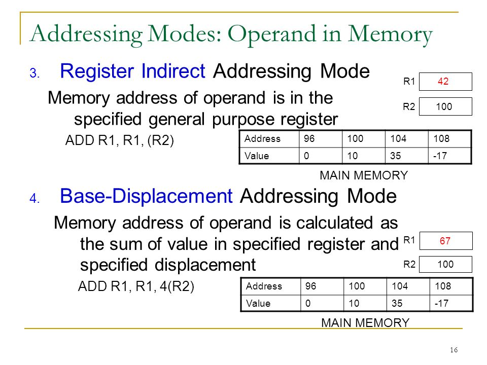 17 Addressing Modes: Operand in Memory 5.