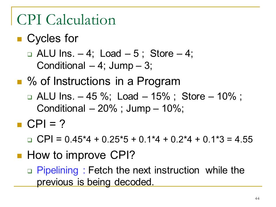 CPI Calculation Cycles for ALU Ins.