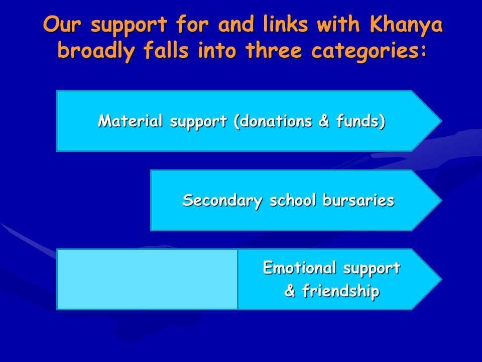 Our support for and links with Khanya broadly falls into three categories: Emotional support & friendship Material support (donations & funds) Seconda