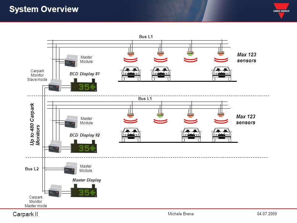 Carpark II Michele Brena 04.07.2009 System Overview Max 123 sensors Up to 480 Carpark Monitors Max 123 sensors BCD Display #1 Master Display Master Mo