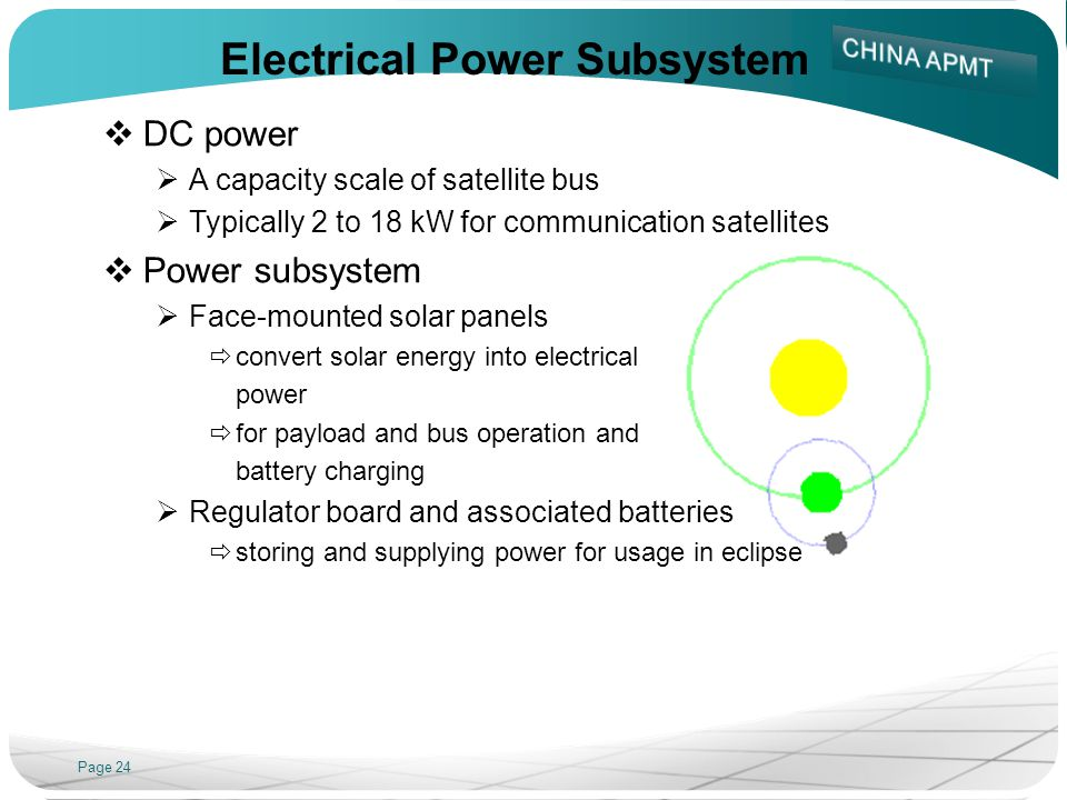 Page 24 Electrical Power Subsystem DC power A capacity scale of satellite bus Typically 2 to 18 kW for communication satellites Power subsystem Face-m
