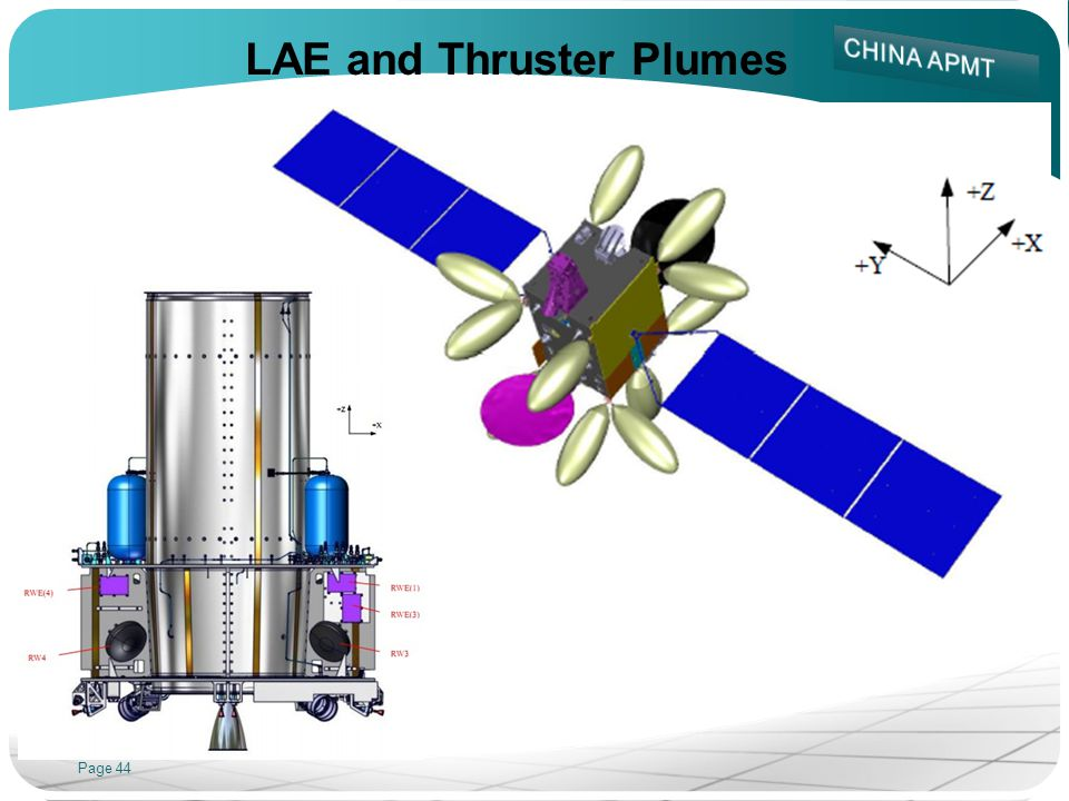 Page 44 LAE and Thruster Plumes