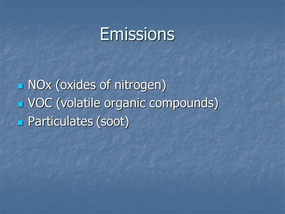 Emissions NOx (oxides of nitrogen) NOx (oxides of nitrogen) VOC (volatile organic compounds) VOC (volatile organic compounds) Particulates (soot) Particulates (soot)