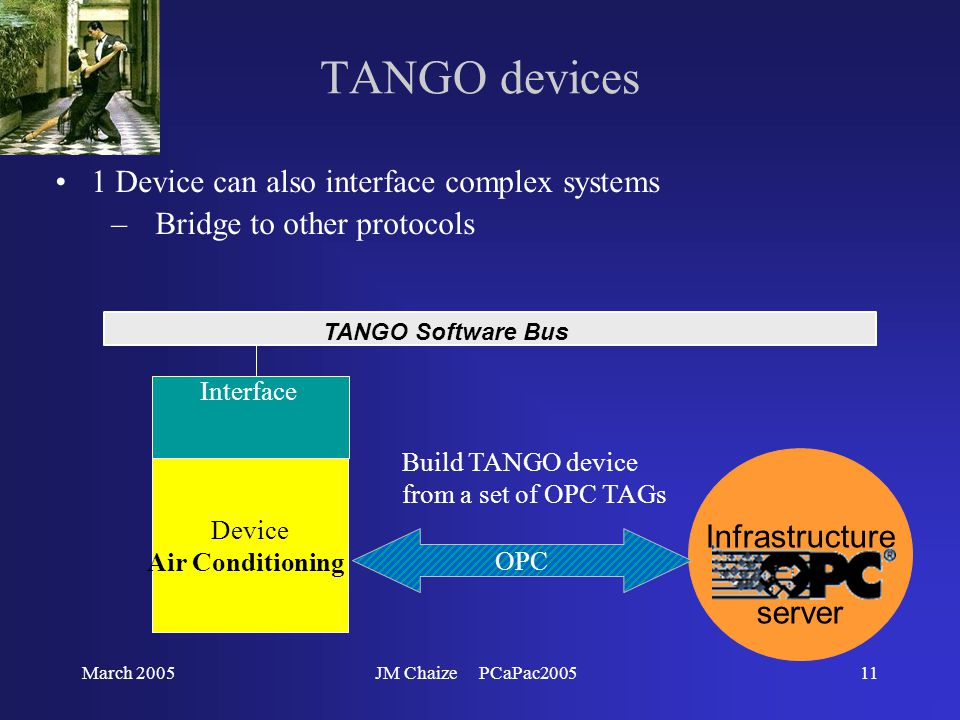 March 2005JM Chaize PCaPac200511 TANGO devices 1 Device can also interface complex systems –Bridge to other protocols TANGO Software Bus Device Air Conditioning Infrastructure server OPC Interface Build TANGO device from a set of OPC TAGs
