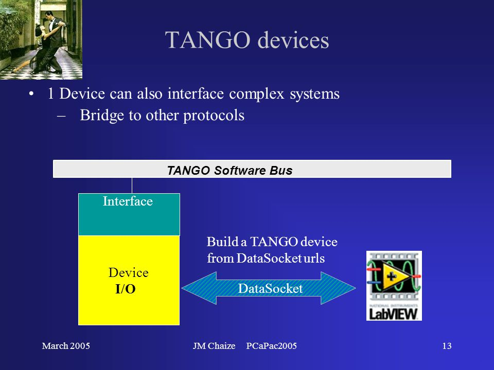 March 2005JM Chaize PCaPac200513 TANGO devices 1 Device can also interface complex systems –Bridge to other protocols TANGO Software Bus Device I/O DataSocket Interface Build a TANGO device from DataSocket urls