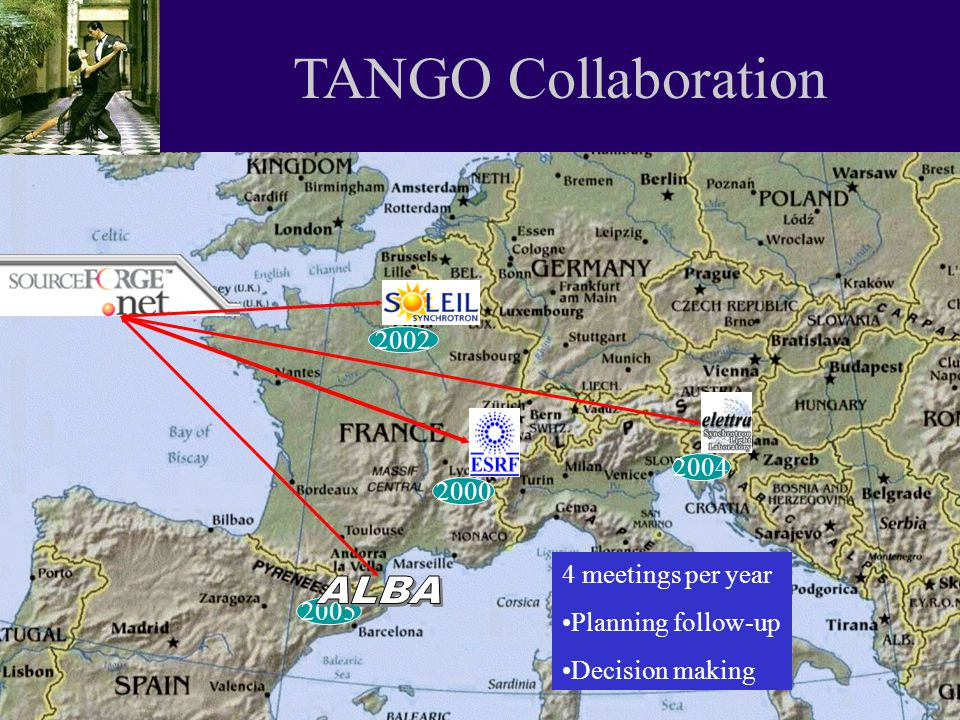 March 2005JM Chaize PCaPac200524 2004 2000 2005 2002 4 meetings per year Planning follow-up Decision making TANGO Collaboration