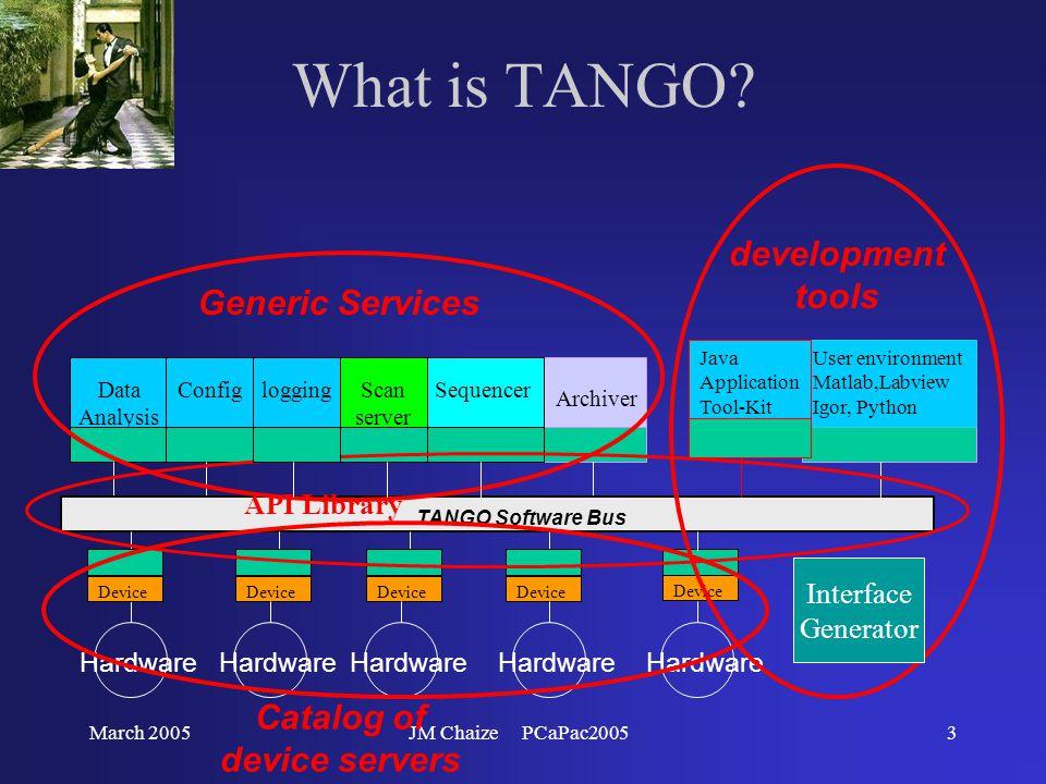 March 2005JM Chaize PCaPac200514 TANGO Communication Synchronous TANGO Software Bus server Client Send request WaitGet Answer Do the job ~0.2 ms