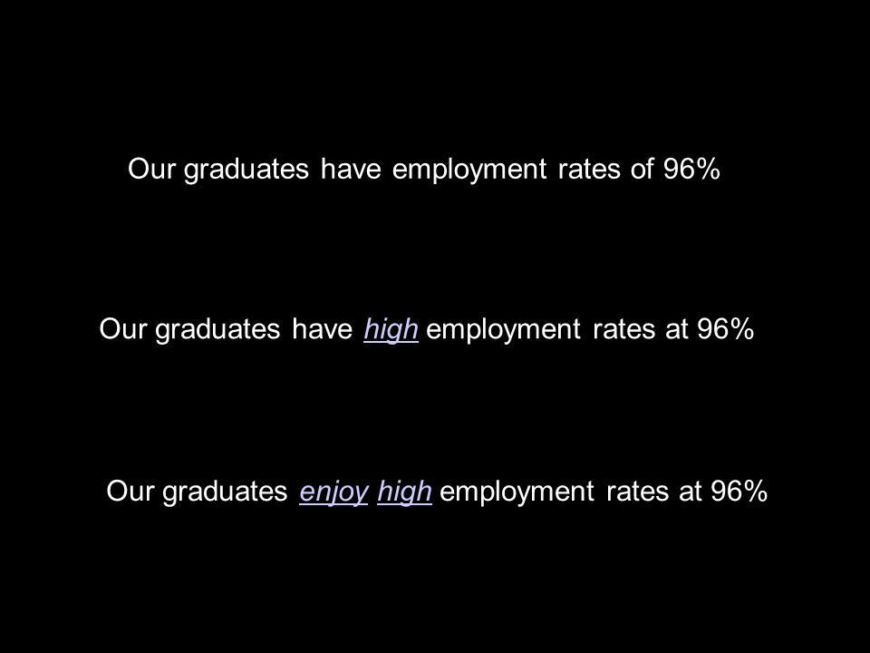 UC bus ad Our graduates have employment rates of 96% Our graduates have high employment rates at 96% Our graduates enjoy high employment rates at 96%