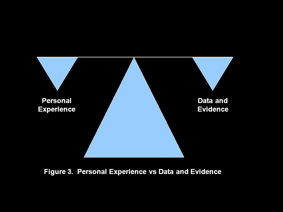 UC bus ad Personal Experience Data and Evidence Figure 3. Personal Experience vs Data and Evidence