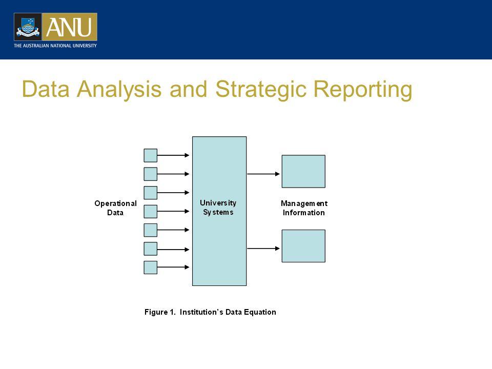 Data Analysis and Strategic Reporting