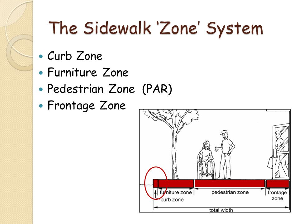 The Sidewalk Zone System Curb Zone Furniture Zone Pedestrian Zone (PAR) Frontage Zone