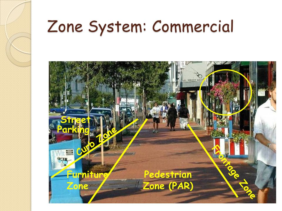 Street Parking Curb Zone Furniture Zone Pedestrian Zone (PAR) Frontage Zone Zone System: Commercial