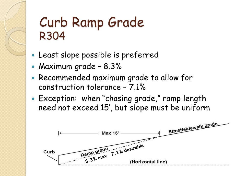 Curb Ramp Grade R304 Least slope possible is preferred Maximum grade – 8.3% Recommended maximum grade to allow for construction tolerance – 7.1% Excep