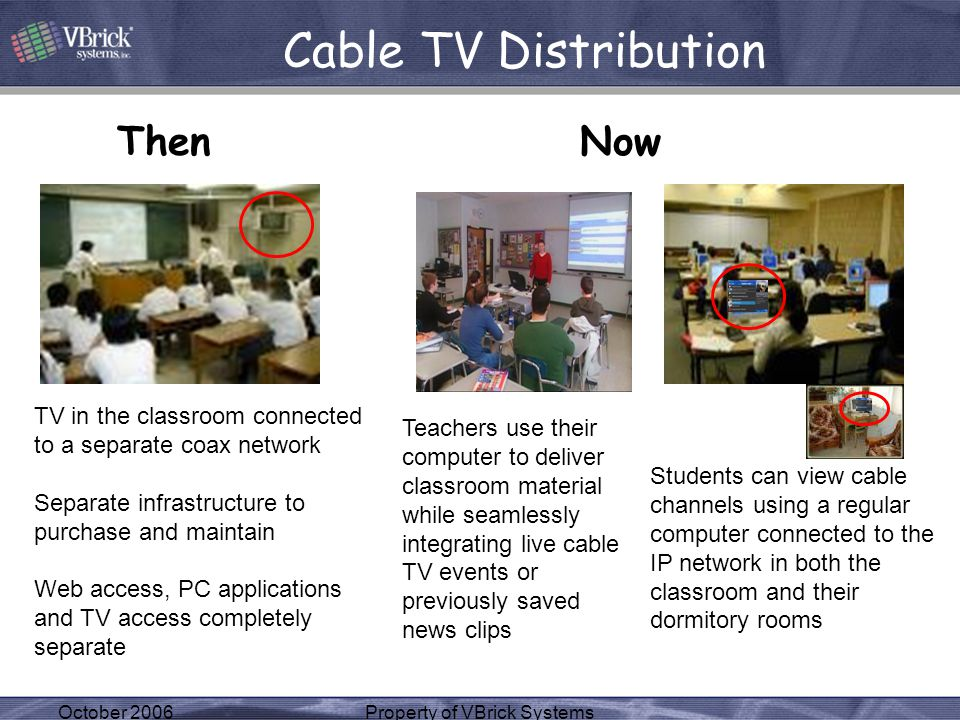 October 2006Property of VBrick Systems Cable TV Distribution ThenNow TV in the classroom connected to a separate coax network Separate infrastructure to purchase and maintain Web access, PC applications and TV access completely separate Teachers use their computer to deliver classroom material while seamlessly integrating live cable TV events or previously saved news clips Students can view cable channels using a regular computer connected to the IP network in both the classroom and their dormitory rooms