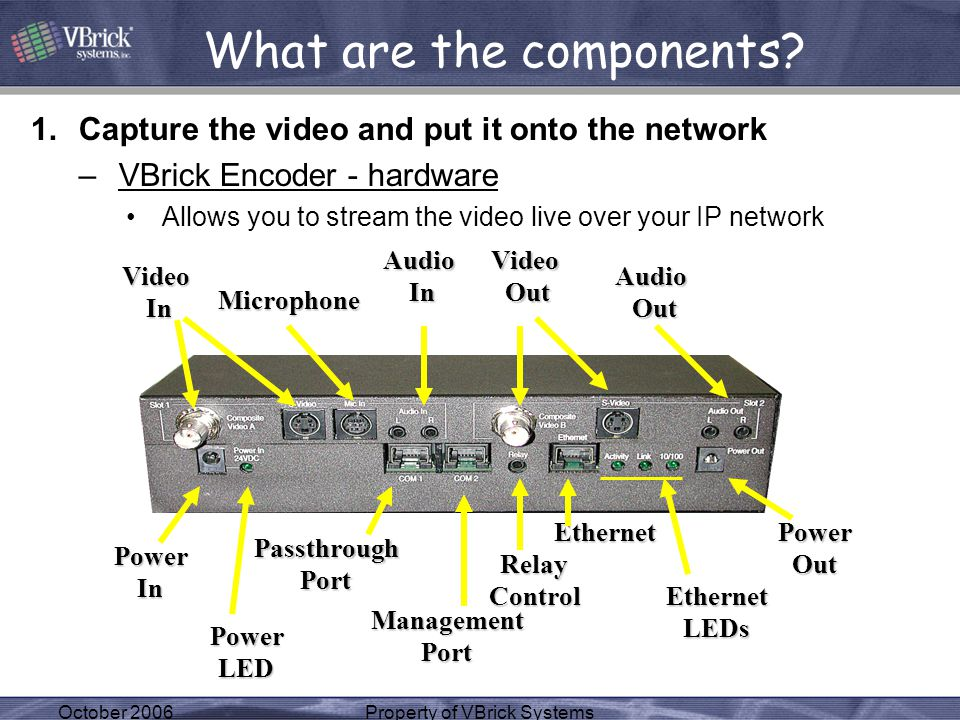 October 2006Property of VBrick Systems 1.Capture the video and put it onto the network –VBrick Encoder - hardware Allows you to stream the video live over your IP network What are the components.