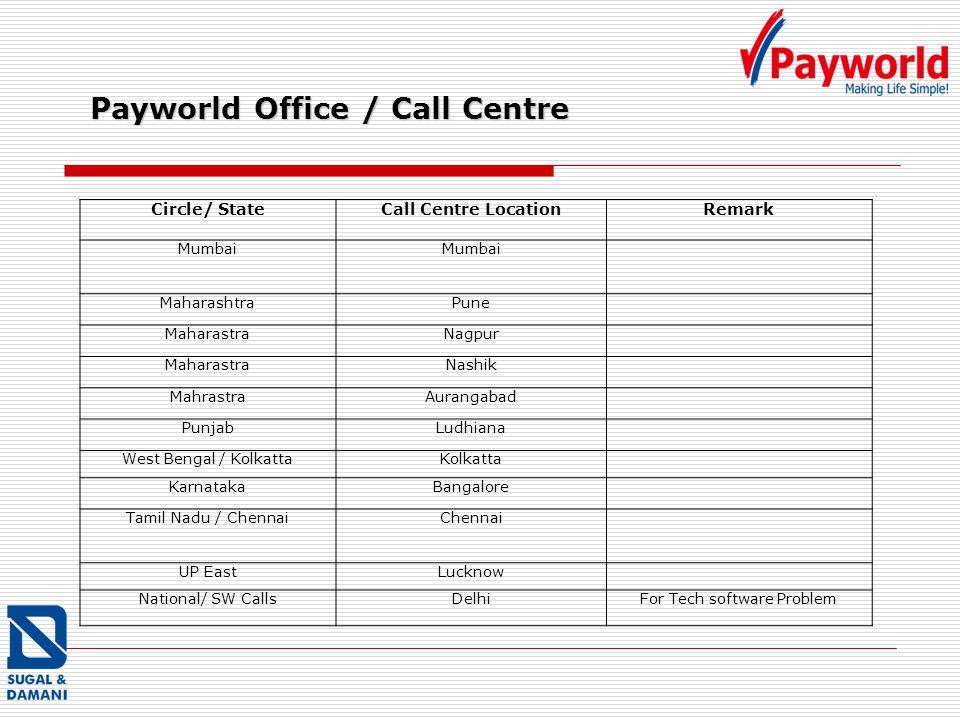 Payworld Office / Call Centre Circle/ StateCall Centre LocationRemark Mumbai MaharashtraPune MaharastraNagpur MaharastraNashik MahrastraAurangabad PunjabLudhiana West Bengal / KolkattaKolkatta KarnatakaBangalore Tamil Nadu / ChennaiChennai UP EastLucknow National/ SW CallsDelhiFor Tech software Problem