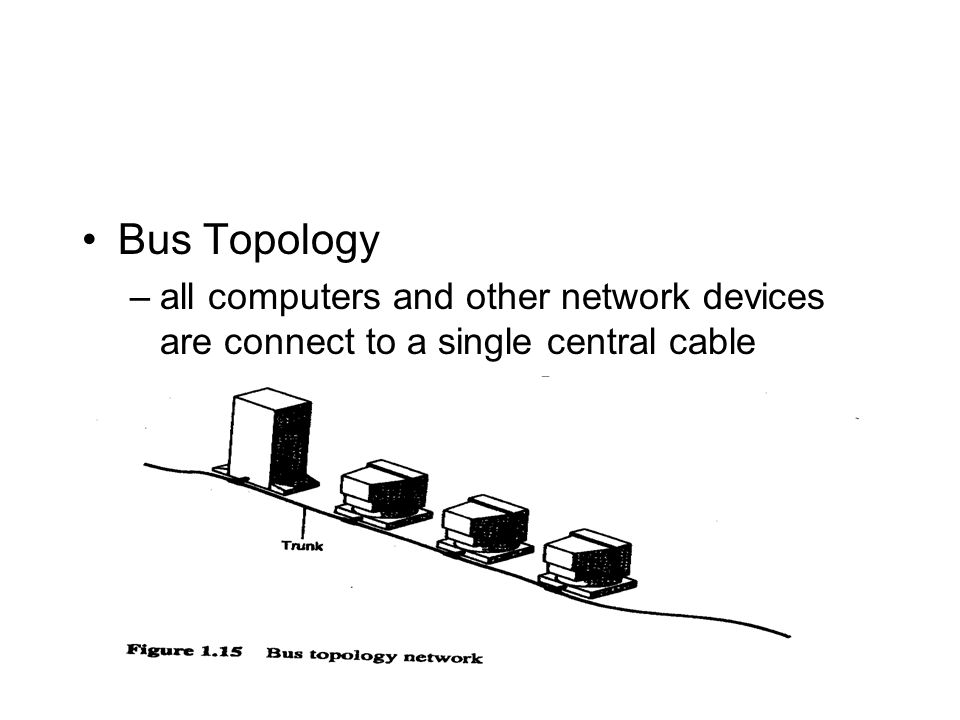 Bus Topology –all computers and other network devices are connect to a single central cable
