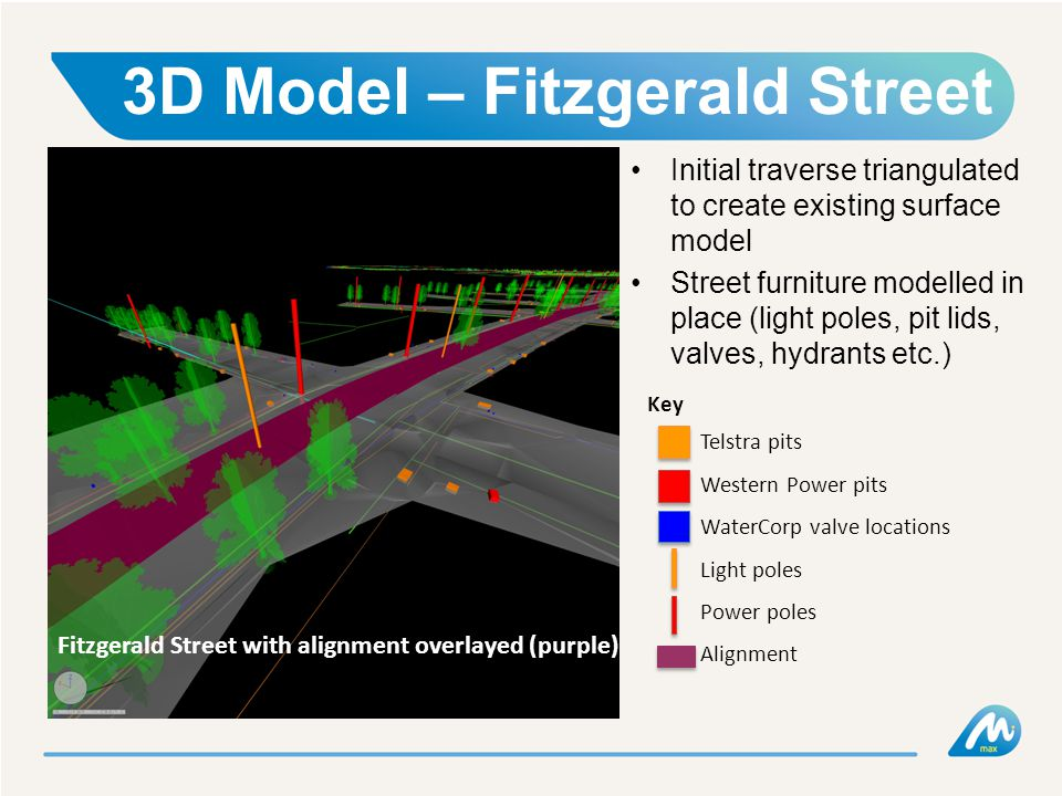 3D Model – Fitzgerald Street Initial traverse triangulated to create existing surface model Street furniture modelled in place (light poles, pit lids, valves, hydrants etc.) Key Telstra pits Western Power pits WaterCorp valve locations Light poles Power poles Alignment Fitzgerald Street with alignment overlayed (purple)