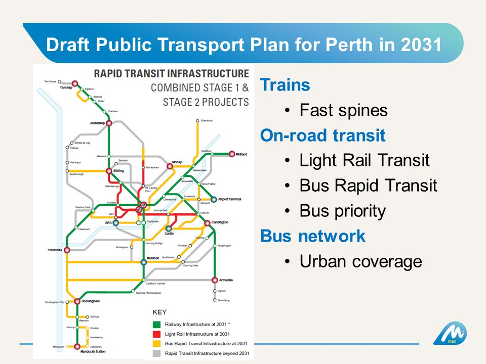 Draft Public Transport Plan for Perth in 2031 Trains Fast spines On-road transit Light Rail Transit Bus Rapid Transit Bus priority Bus network Urban coverage