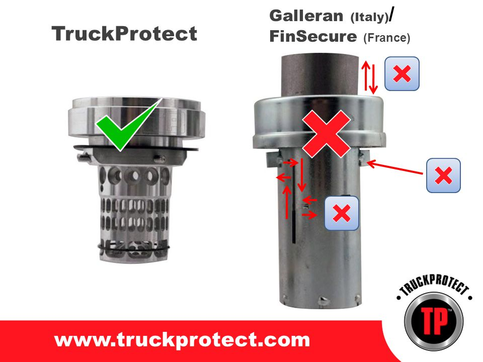Galleran (Italy) / FinSecure (France) TruckProtect www.truckprotect.com