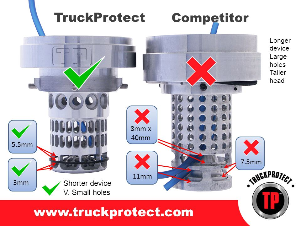 TruckProtectCompetitor 3mm 7.5mm 5.5mm 11mm www.truckprotect.com Longer device Large holes Taller head Shorter device V. Small holes 8mm x 40mm