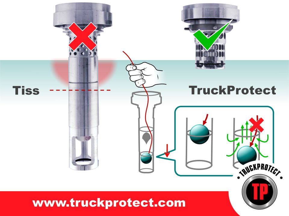TruckProtectTiss www.truckprotect.com