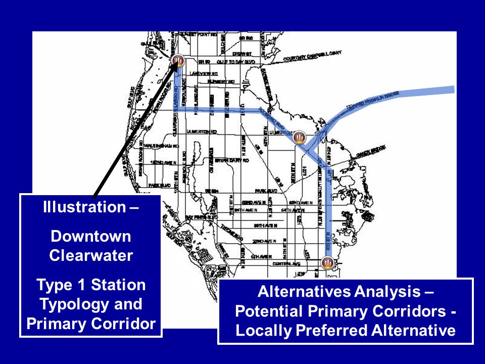 Alternatives Analysis – Potential Primary Corridors - Locally Preferred Alternative Illustration – Downtown Clearwater Type 1 Station Typology and Pri