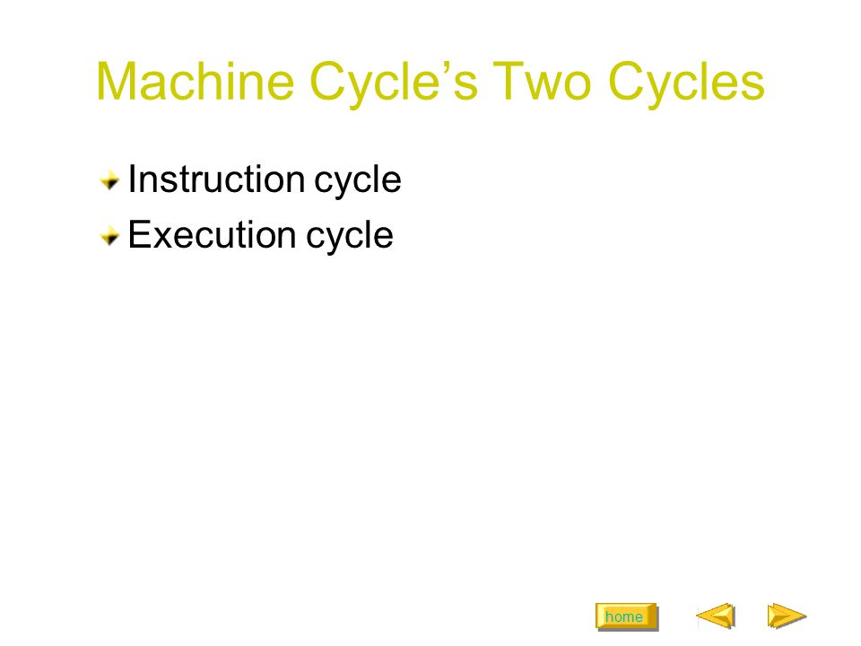 home Machine Cycles Two Cycles Instruction cycle Execution cycle