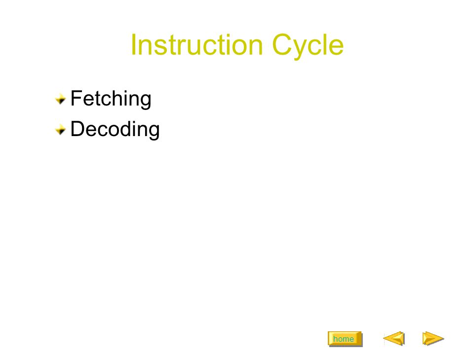 home Instruction Cycle Fetching Decoding