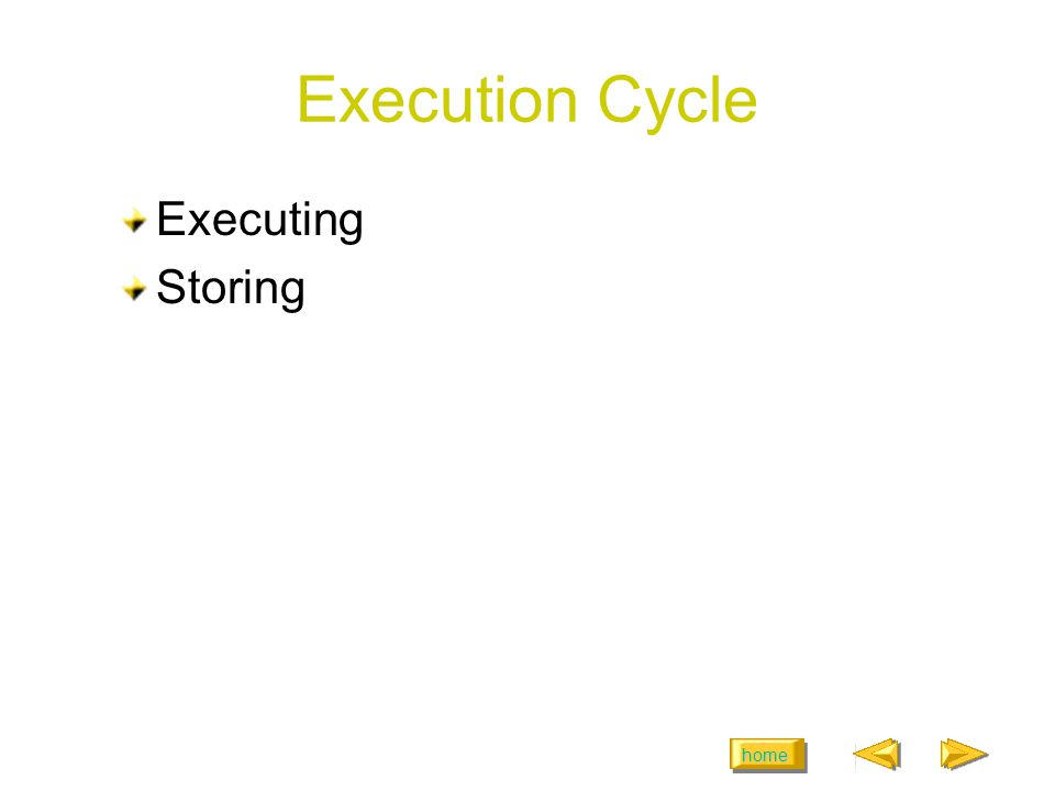 home Execution Cycle Executing Storing