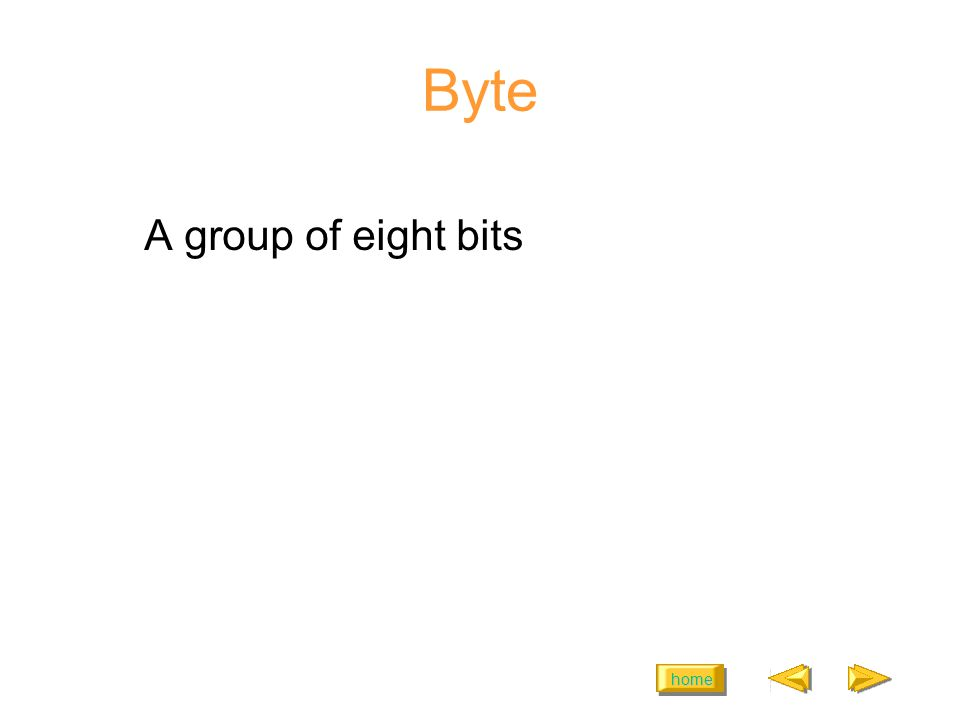home Byte A group of eight bits