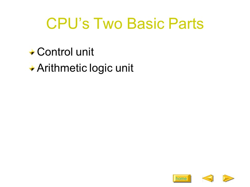 home CPUs Two Basic Parts Control unit Arithmetic logic unit