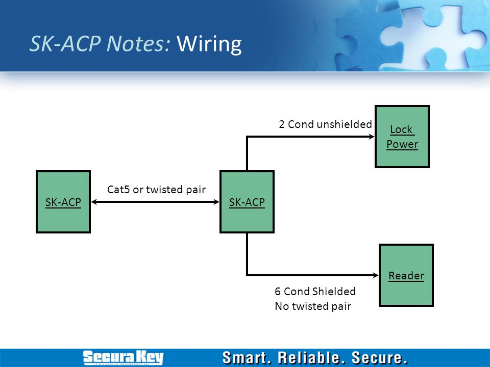 SK-ACP Notes: Wiring SK-ACP Reader Lock Power Cat5 or twisted pair 6 Cond Shielded No twisted pair 2 Cond unshielded