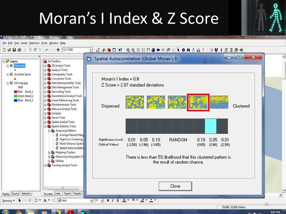 26 Morans I Index & Z Score