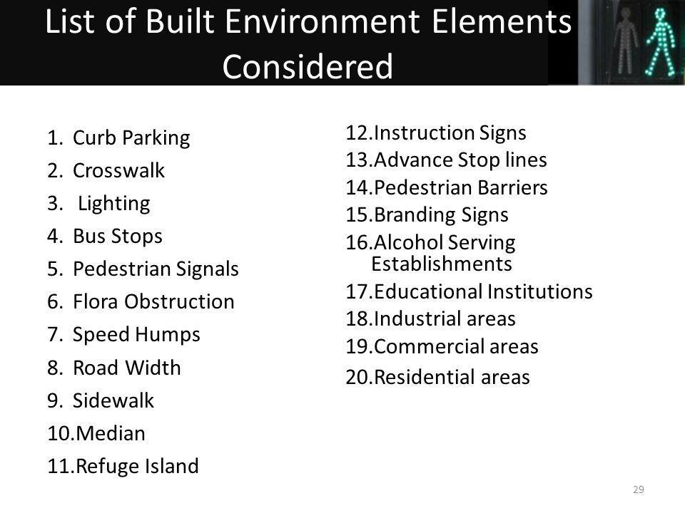 1.Curb Parking 2.Crosswalk 3. Lighting 4.Bus Stops 5.Pedestrian Signals 6.Flora Obstruction 7.Speed Humps 8.Road Width 9.Sidewalk 10.Median 11.Refuge