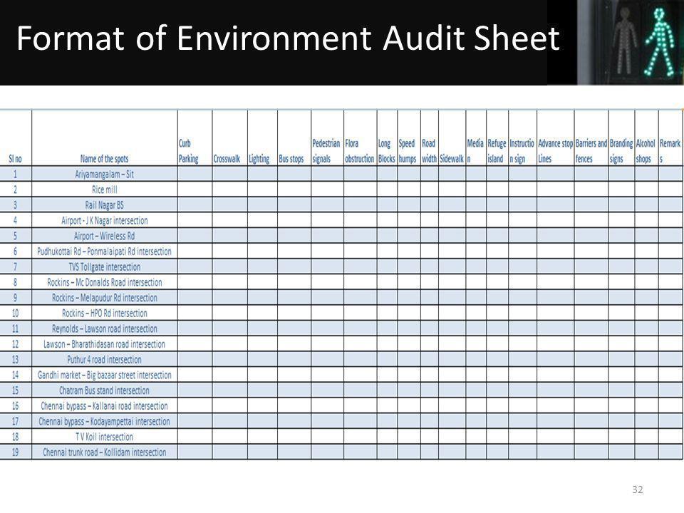 32 Format of Environment Audit Sheet