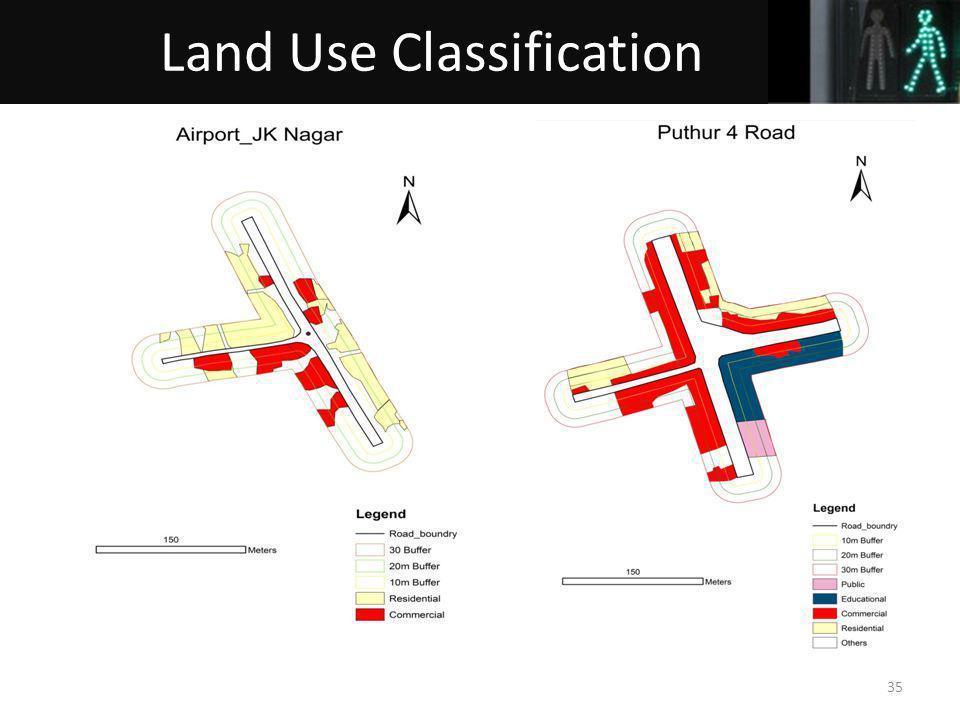 35 Land Use Classification
