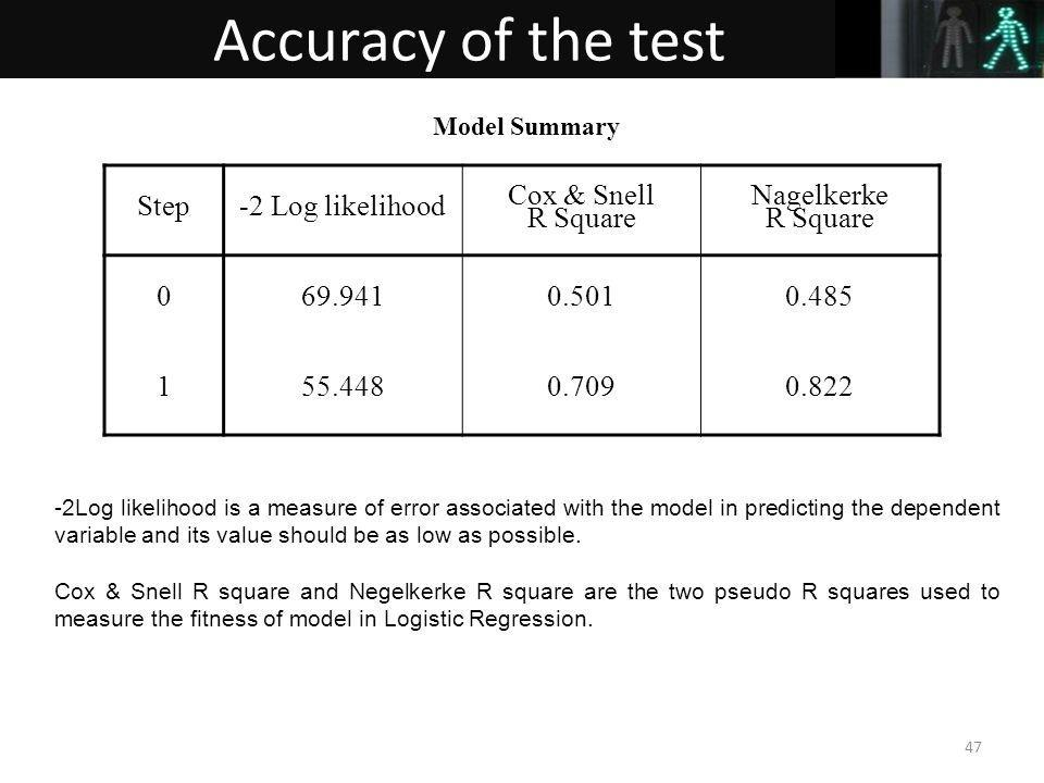 47 Accuracy of the test Step-2 Log likelihood Cox & Snell R Square Nagelkerke R Square 069.9410.5010.485 155.4480.7090.822 Model Summary -2Log likelihood is a measure of error associated with the model in predicting the dependent variable and its value should be as low as possible.