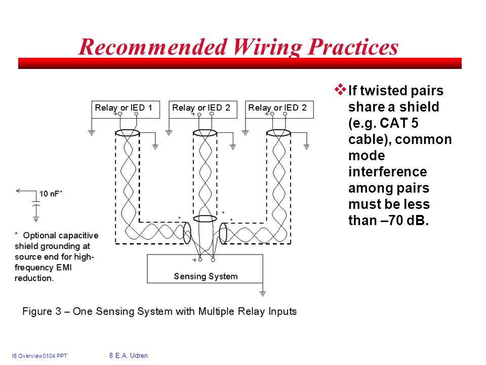 I5 Overview 0104.PPT 8 E.A. Udren Recommended Wiring Practices If twisted pairs share a shield (e.g. CAT 5 cable), common mode interference among pair