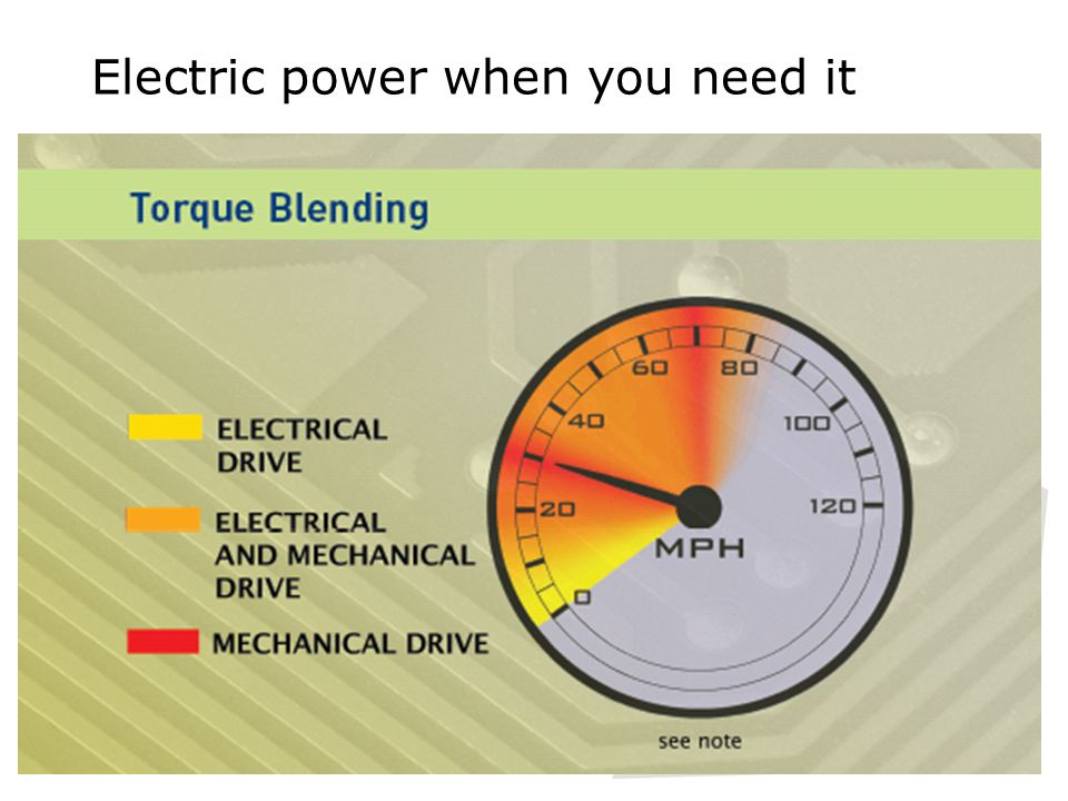 Electric power when you need it