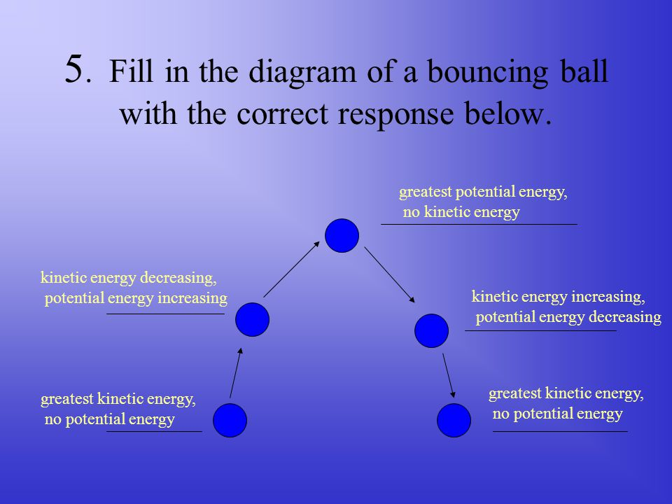 continued… 4.Lets look at the case of a bouncing ball. Energy changes from potential energy at the top of the bounce to kinetic energy when it hits th